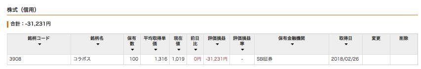 株式信用_201806