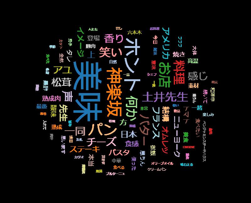 土井善晴の美食探訪 「大人の町 東京・神楽坂で美食探訪 和・洋・中の名店巡り」