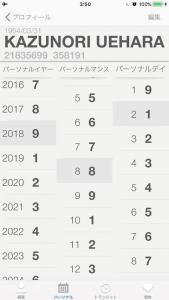 上原数秘カレンダー