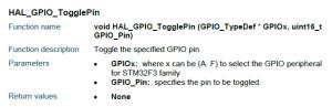 HAL_GPIO_TogglePin.png