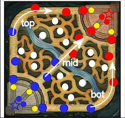 000LoL地図