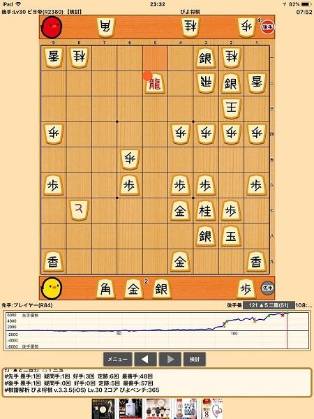 20180618-01○ピヨ将棋棋譜解析結果