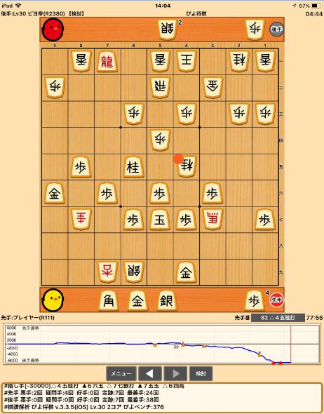 20180624-01●ピヨ将棋棋譜解析結果