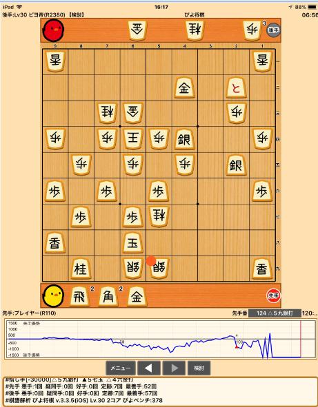 20180630-01●ピヨ将棋棋譜解析結果