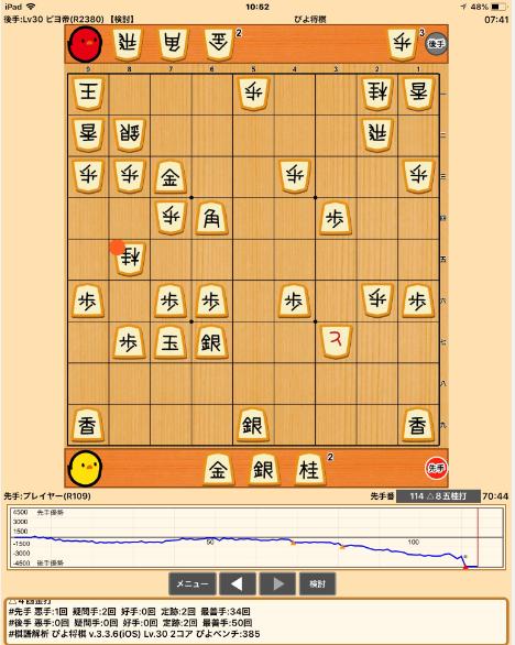 20180722-01●ピヨ将棋六段棋譜解析結果