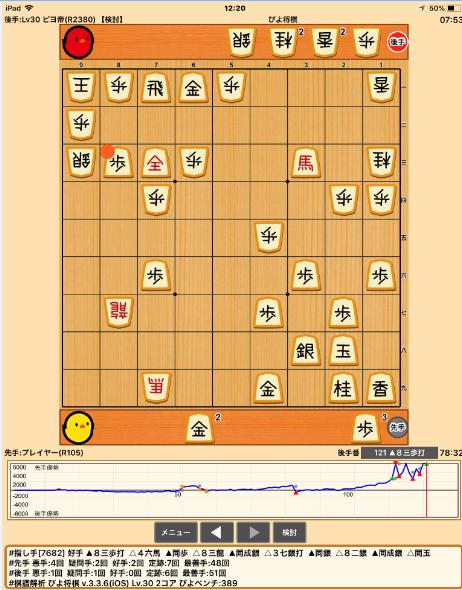 20180803-01○ピヨ将棋棋譜解析結果