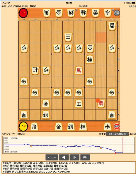 20180804-01●ピヨ将棋棋譜解析結果