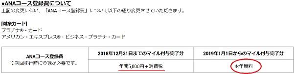 201809AMEXポイント移行③