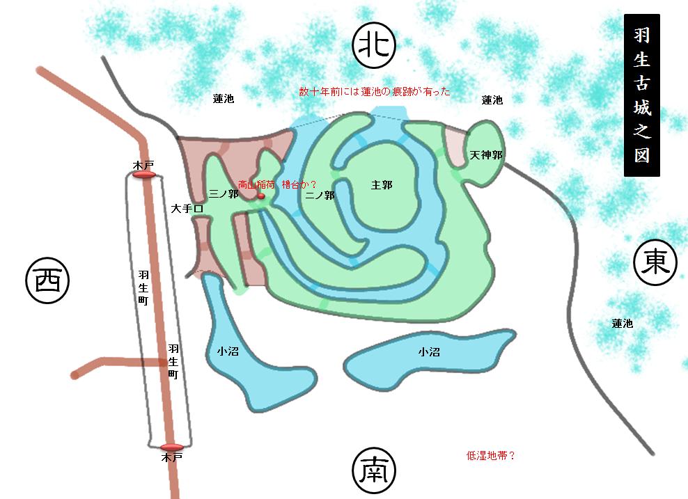 改 羽生古城之図