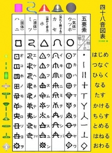 ヲシテ文字