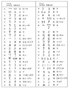 アヒル草文字