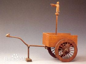 黄帝の方位計車