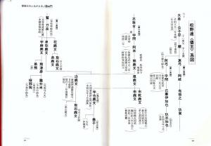 6 松野連系図