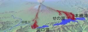 13 富士五湖2