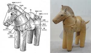 2 埴輪馬