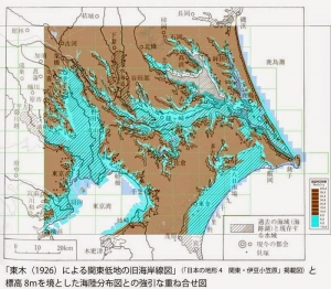 9 関東縄文海進
