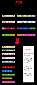 11 アワ歌