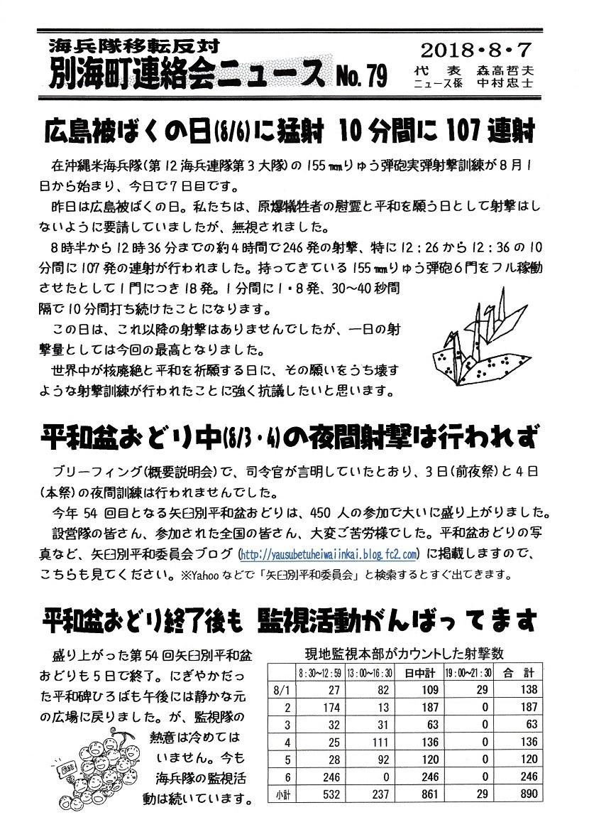 町連絡会ニュース№79