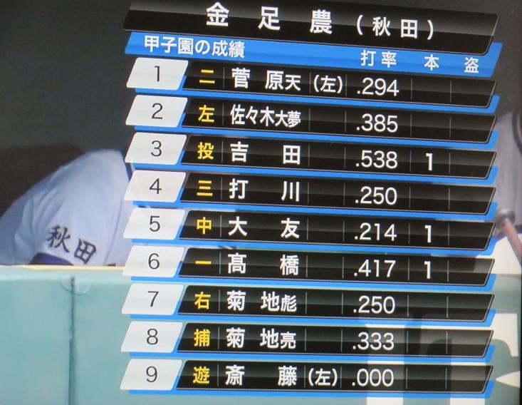 IMG_3057.JPG金足農不動のメンバー
