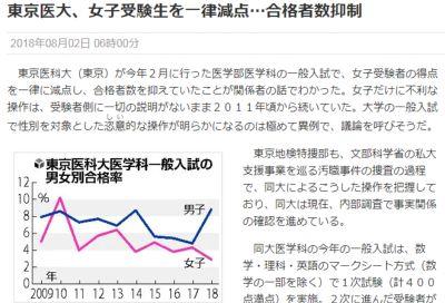 東京医大の入試操作問題を報じる読売新聞