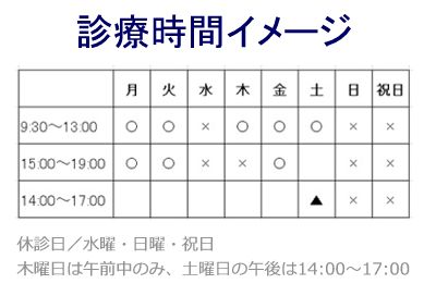 クリニックの診療時間表