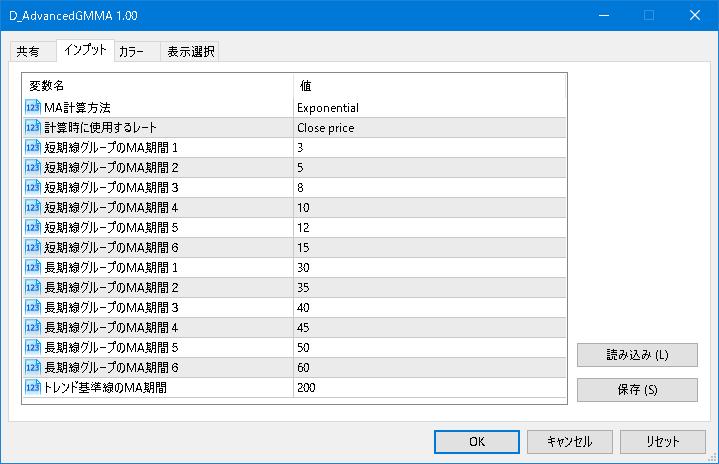 D_AdvancedGMMAプロパティ(インプット)