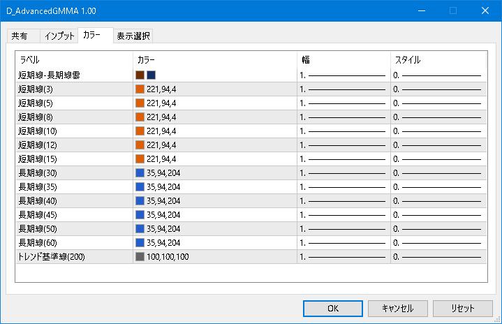D_AdvancedGMMAプロパティ(カラー)