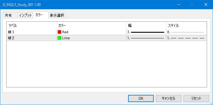インジケータを作成するための基本的なMQL5の記述方法について(プロパティ:カラー)