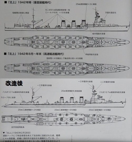 防空巡洋艦北上