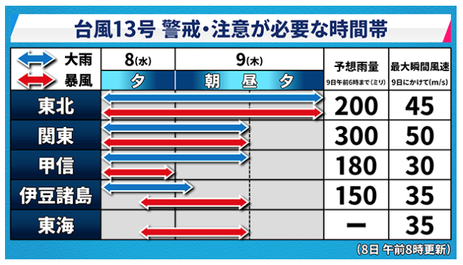B384-1台風2018-08-08