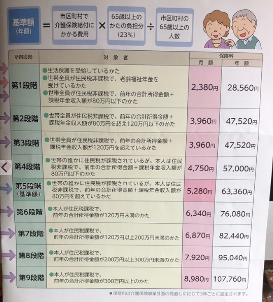 B385-1介護2018-08-09