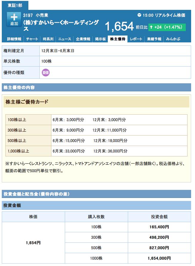 B398-2株2018-08-24